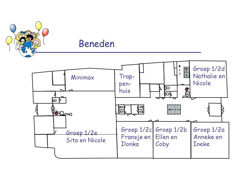 Beneden Trap- pen- huis Minimax Groep 1/2b Ellen en Coby Groep 1/2c Fransje en Ilonka Groep 1/2a Anneke en Ineke Groep 1/2d Nathalie en Nicole Groep 1/2e Sita en Nicole