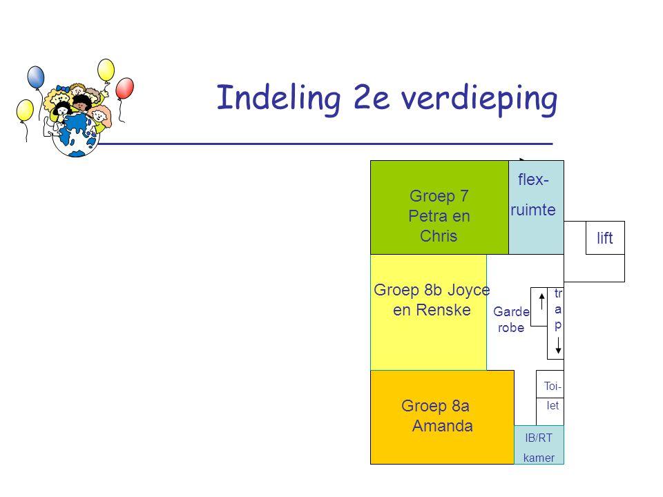 Indeling 2e verdieping lift IB/RT kamer Groep 8a Amanda Groep 8b Joyce en Renske Groep 7 Petra en Chris flex- ruimte Toi- let tr a p IB/RT kamer Garde robe