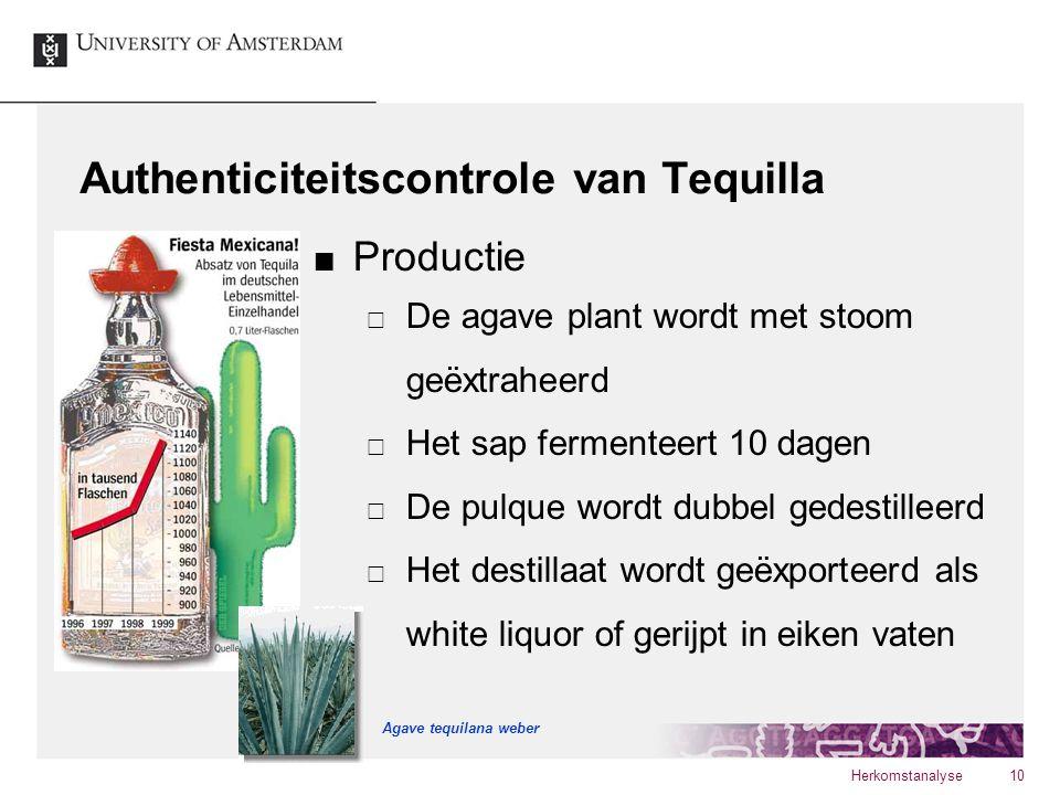 Authenticiteitscontrole van Tequilla Productie  De agave plant wordt met stoom geëxtraheerd  Het sap fermenteert 10 dagen  De pulque wordt dubbel g