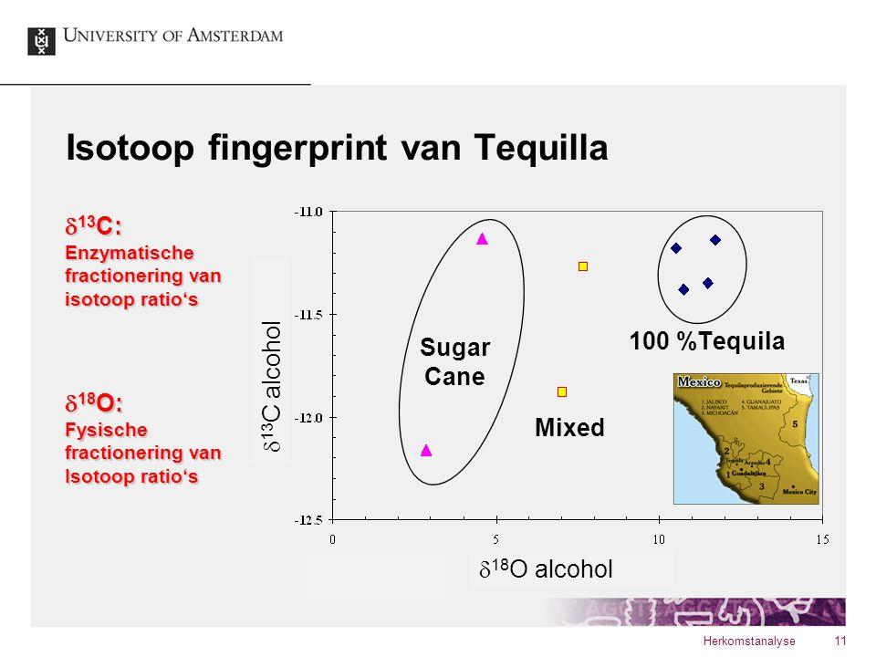 Isotoop fingerprint van Tequilla Herkomstanalyse11 100 %Tequila Sugar Cane Mixed  13 C: Enzymatische fractionering van isotoop ratio's  18 O: Fysisc