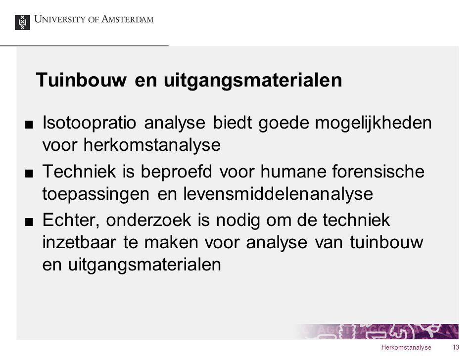 Tuinbouw en uitgangsmaterialen Isotoopratio analyse biedt goede mogelijkheden voor herkomstanalyse Techniek is beproefd voor humane forensische toepas