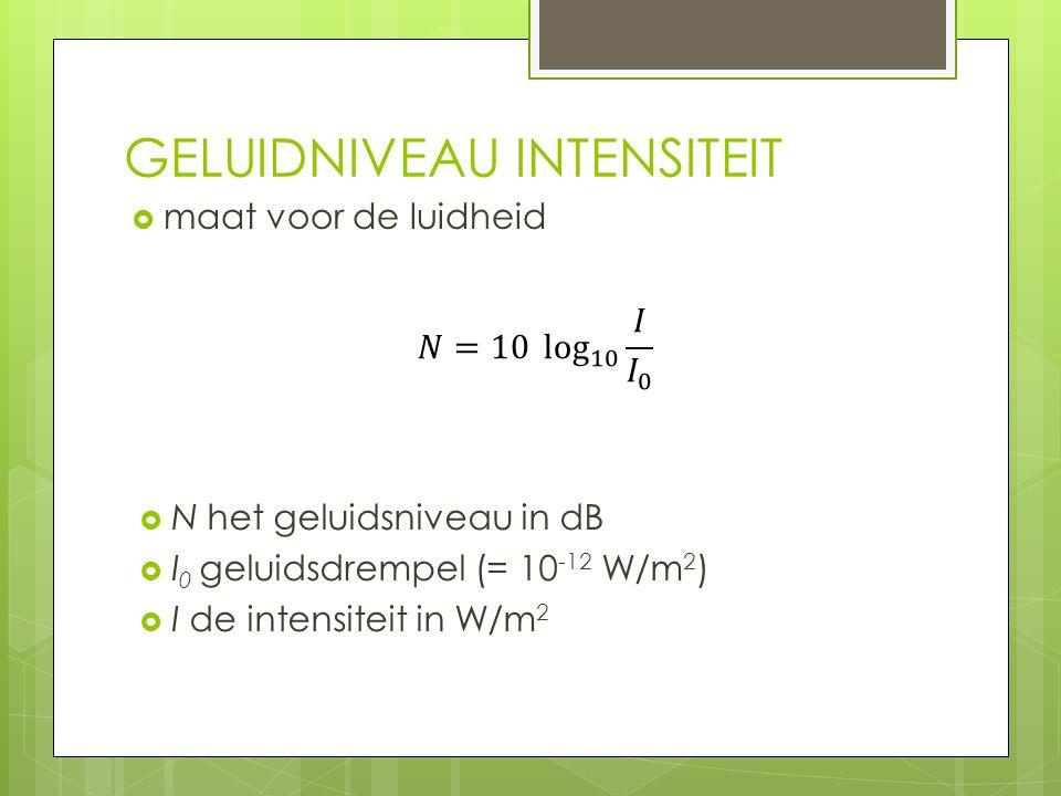 GELUIDNIVEAU INTENSITEIT  maat voor de luidheid  N het geluidsniveau in dB  I 0 geluidsdrempel (= 10 -12 W/m 2 )  I de intensiteit in W/m 2