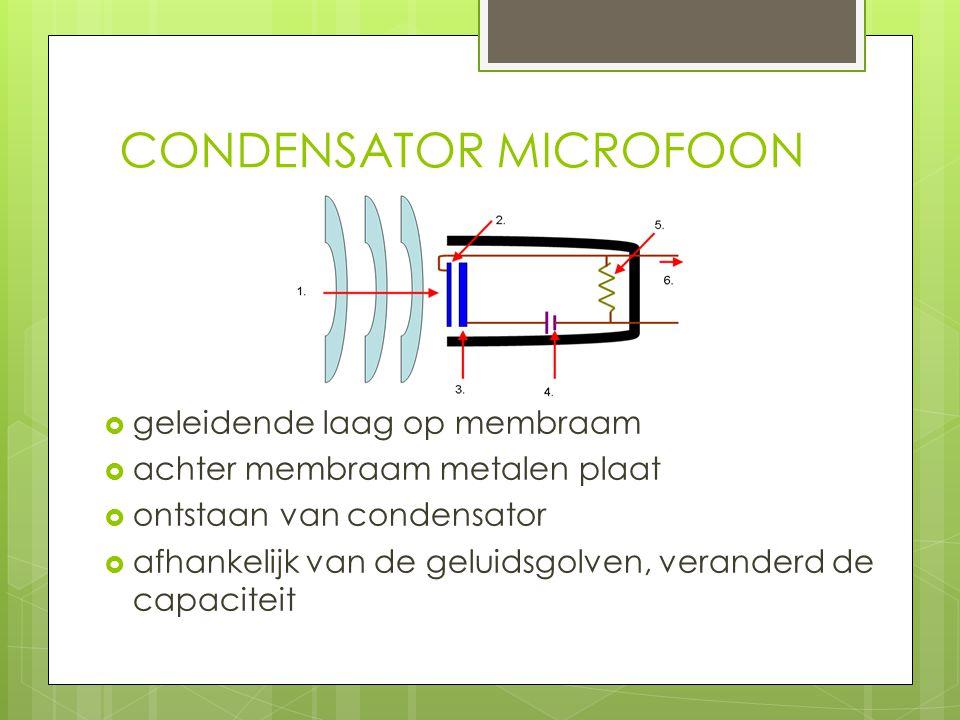 CONDENSATOR MICROFOON  geleidende laag op membraam  achter membraam metalen plaat  ontstaan van condensator  afhankelijk van de geluidsgolven, ver