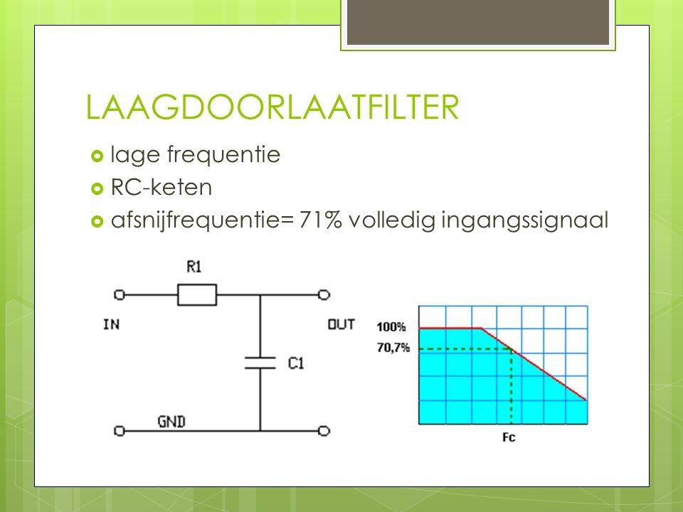 LAAGDOORLAATFILTER  lage frequentie  RC-keten  afsnijfrequentie= 71% volledig ingangssignaal