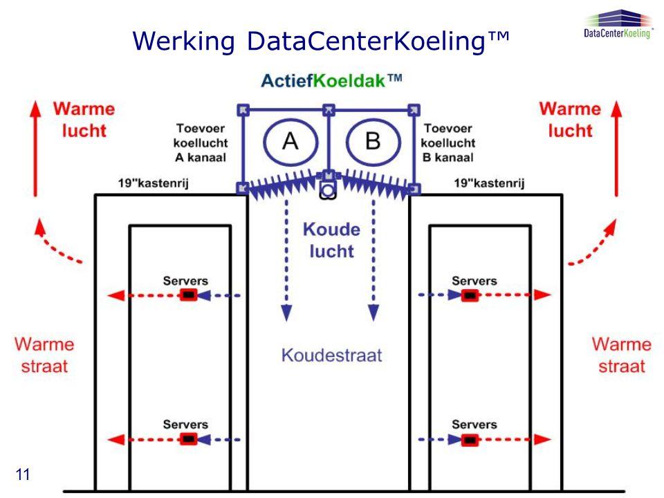 Werking DataCenterKoeling™ 11
