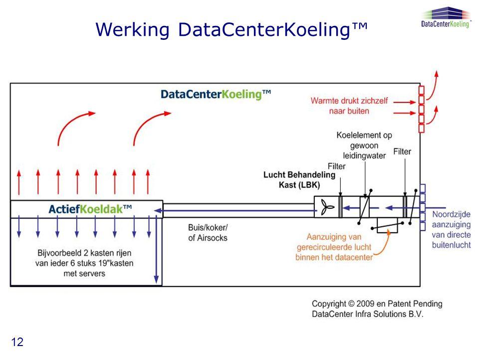 Werking DataCenterKoeling™ 12