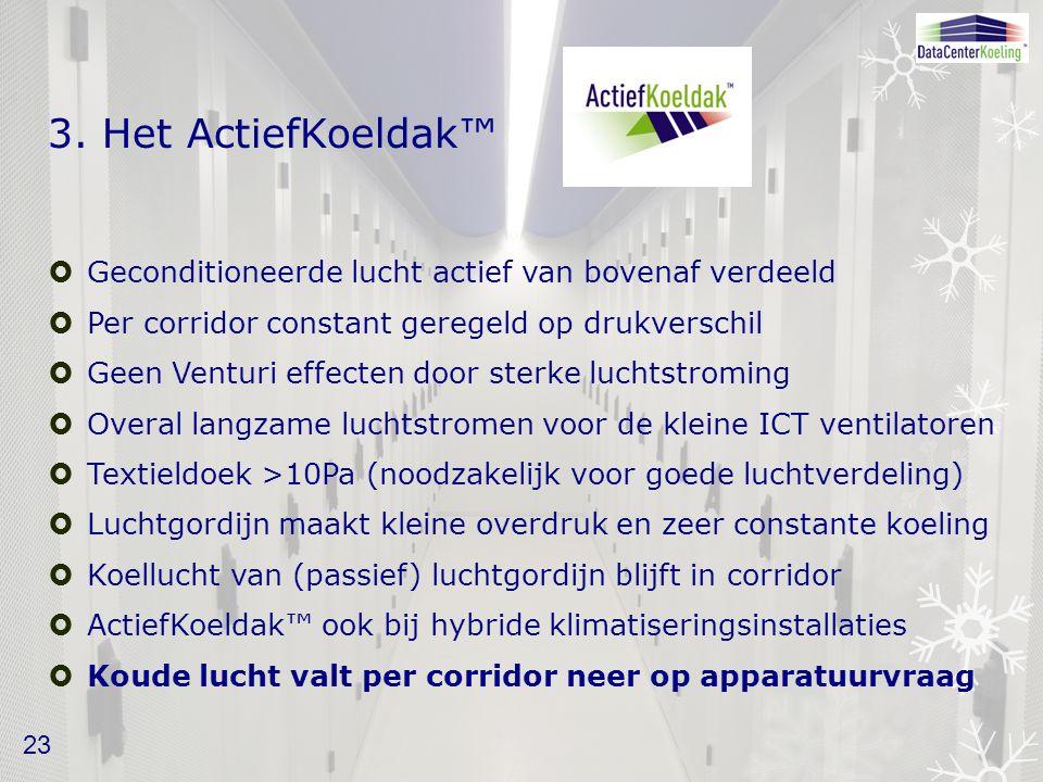 3. Het ActiefKoeldak™  Geconditioneerde lucht actief van bovenaf verdeeld  Per corridor constant geregeld op drukverschil  Geen Venturi effecten do