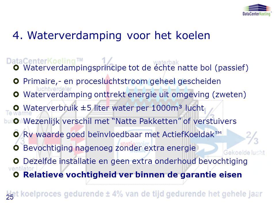 4. Waterverdamping voor het koelen  Waterverdampingsprincipe tot de échte natte bol (passief)  Primaire,- en procesluchtstroom geheel gescheiden  W