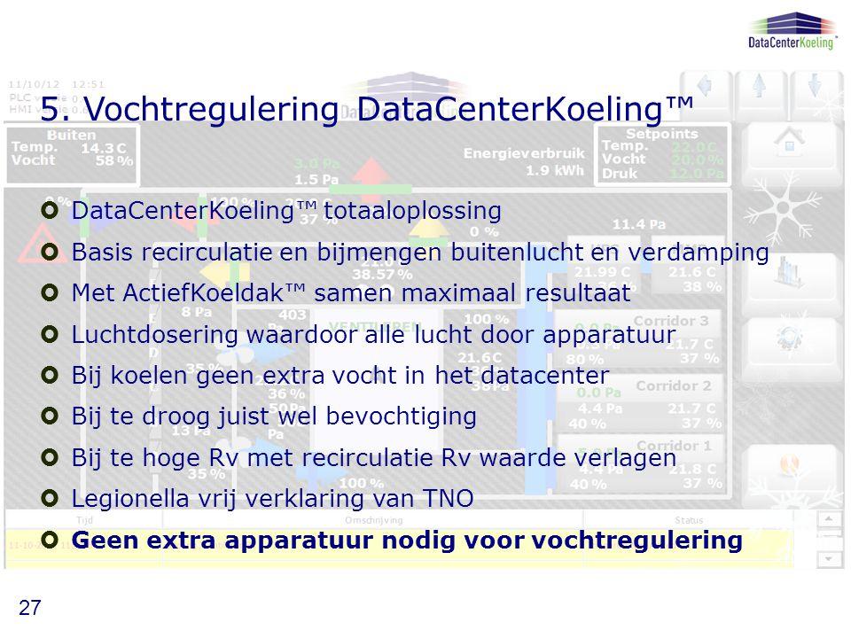 5. Vochtregulering DataCenterKoeling™  DataCenterKoeling™ totaaloplossing  Basis recirculatie en bijmengen buitenlucht en verdamping  Met ActiefKoe
