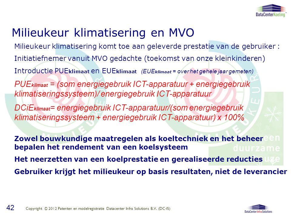 Milieukeur klimatisering en MVO Milieukeur klimatisering komt toe aan geleverde prestatie van de gebruiker : Initiatiefnemer vanuit MVO gedachte (toekomst van onze kleinkinderen) Introductie PUE klimaat en EUE klimaat (EUE klimaat = over het gehele jaar gemeten) PUE klimaat = (som energiegebruik ICT-apparatuur + energiegebruik klimatiseringssysteem)/ energiegebruik ICT-apparatuur DCiE klimaat = energiegebruik ICT-apparatuur/(som energiegebruik klimatiseringssysteem + energiegebruik ICT-apparatuur) x 100% Zowel bouwkundige maatregelen als koeltechniek en het beheer bepalen het rendement van een koelsysteem Het neerzetten van een koelprestatie en gerealiseerde reducties Gebruiker krijgt het milieukeur op basis resultaten, niet de leverancier Copyright © 2012 Patenten en modelregistratie Datacenter Infra Solutions B.V.