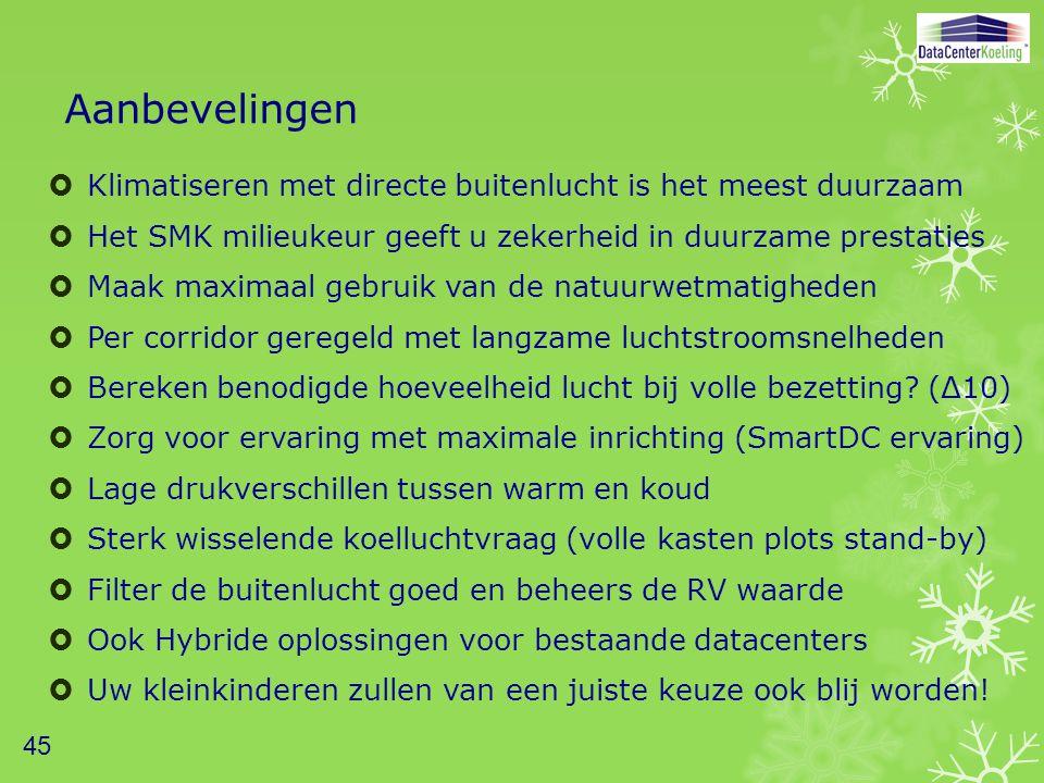 Aanbevelingen  Klimatiseren met directe buitenlucht is het meest duurzaam  Het SMK milieukeur geeft u zekerheid in duurzame prestaties  Maak maximaal gebruik van de natuurwetmatigheden  Per corridor geregeld met langzame luchtstroomsnelheden  Bereken benodigde hoeveelheid lucht bij volle bezetting.