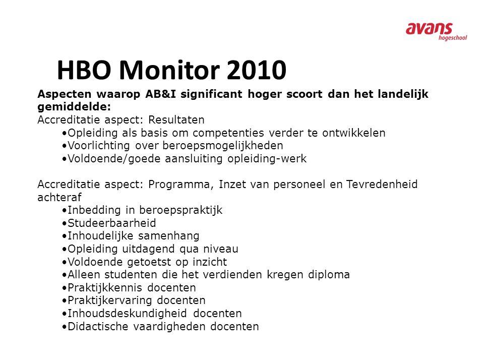HBO Monitor 2010 Aspecten waarop AB&I significant hoger scoort dan het landelijk gemiddelde: Accreditatie aspect: Resultaten Opleiding als basis om co