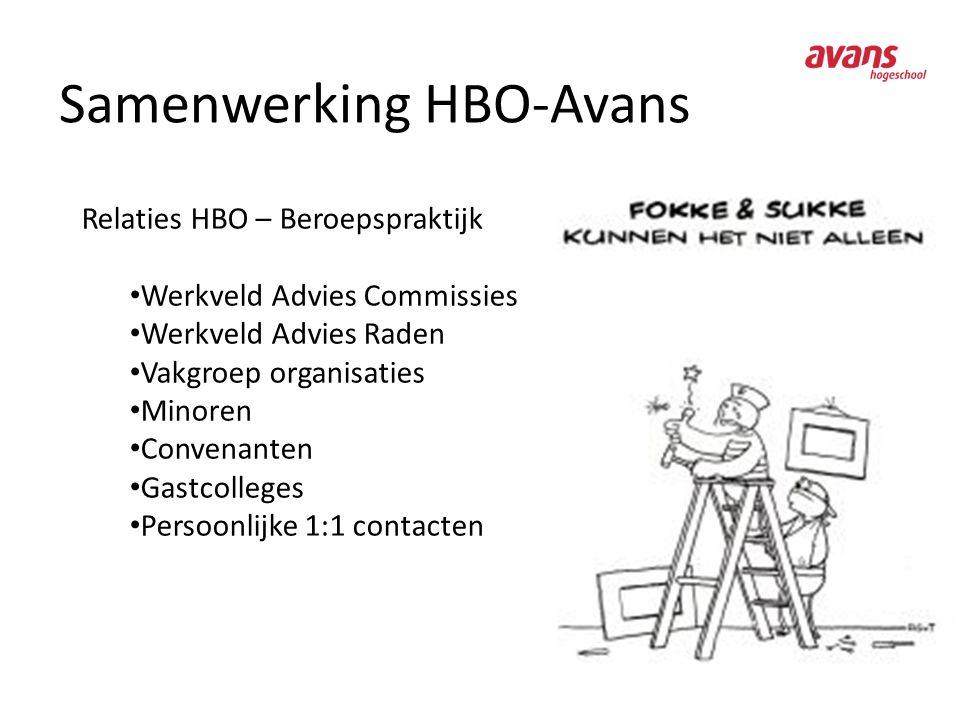 Samenwerking HBO-Avans Relaties HBO – Beroepspraktijk Werkveld Advies Commissies Werkveld Advies Raden Vakgroep organisaties Minoren Convenanten Gastc