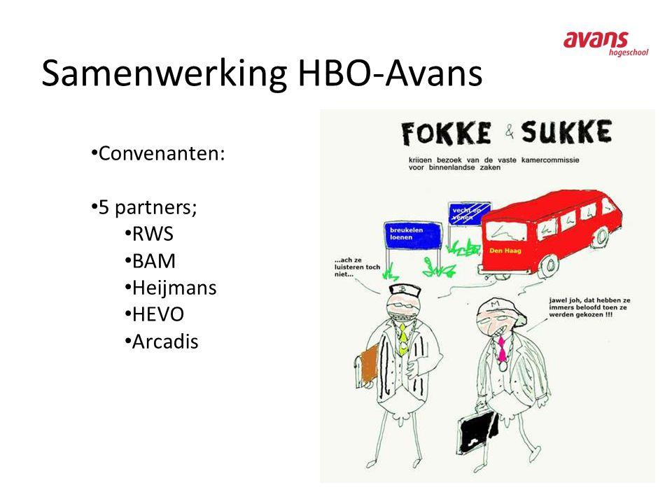 Samenwerking HBO-Avans Convenanten: 5 partners; RWS BAM Heijmans HEVO Arcadis