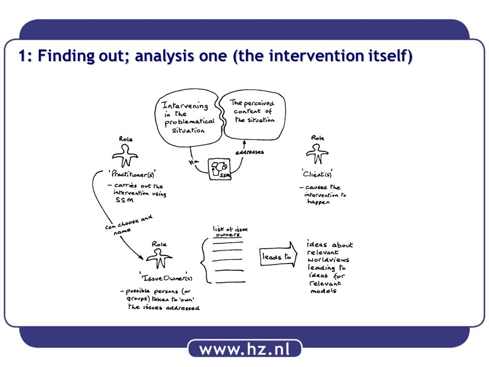 1: Finding out; analysis one (the intervention itself)