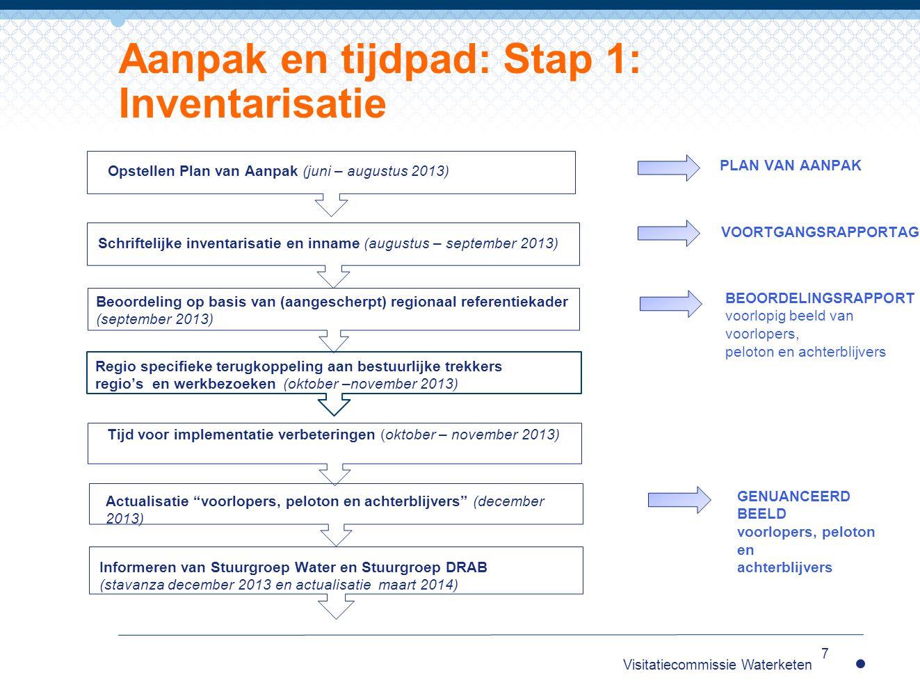 Aanpak en tijdpad: Stap 1: Inventarisatie 7 Opstellen Plan van Aanpak (juni – augustus 2013) PLAN VAN AANPAK Schriftelijke inventarisatie en inname (a