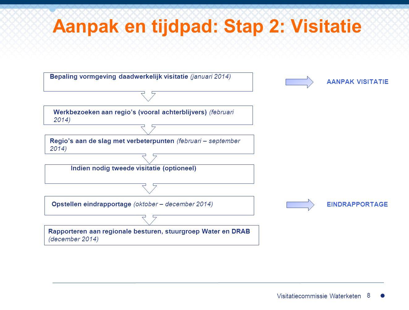 Aanpak en tijdpad: Stap 2: Visitatie 8 Bepaling vormgeving daadwerkelijk visitatie (januari 2014) Werkbezoeken aan regio's (vooral achterblijvers) (fe