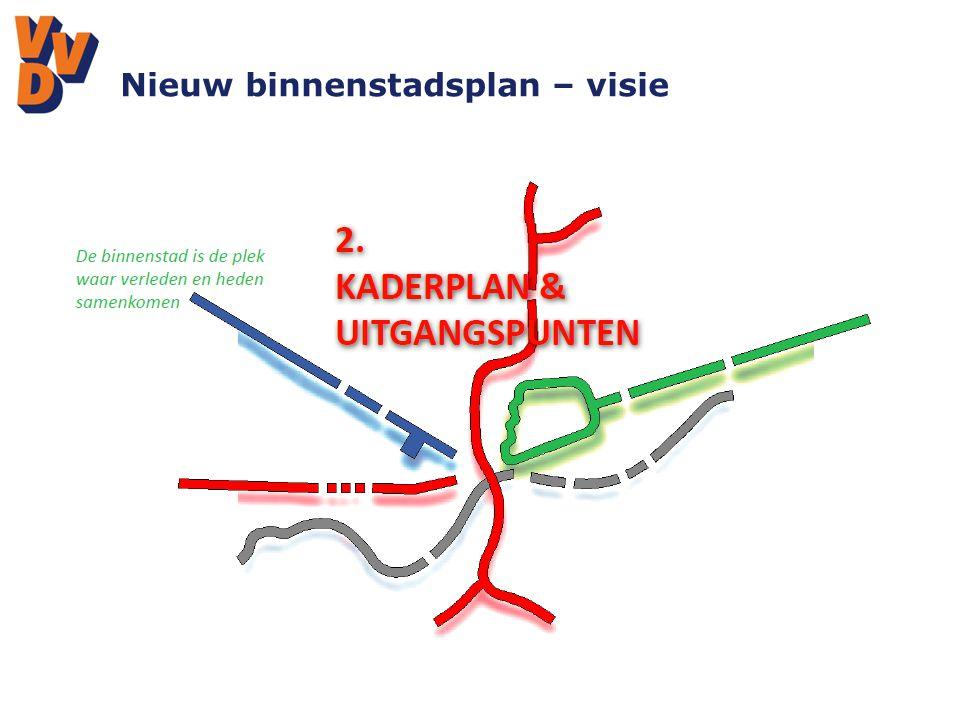 Nieuw binnenstadsplan – visie