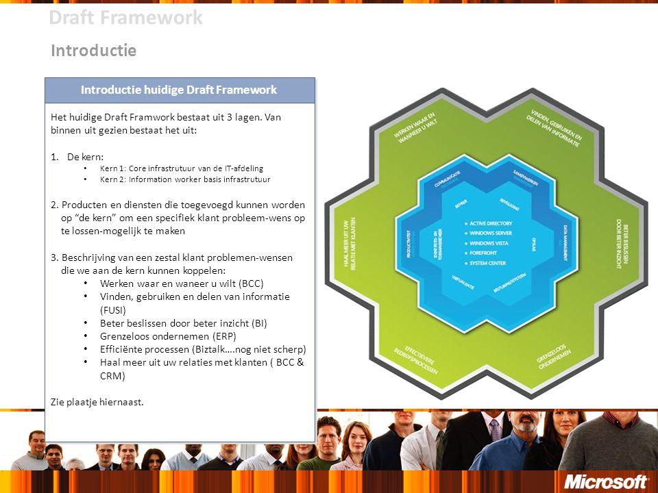 Introductie huidige Draft Framework Het huidige Draft Framwork bestaat uit 3 lagen.
