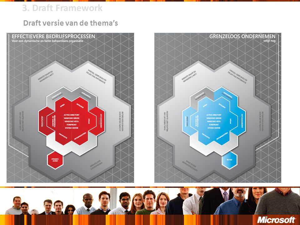3. Draft Framework Draft versie van de thema's