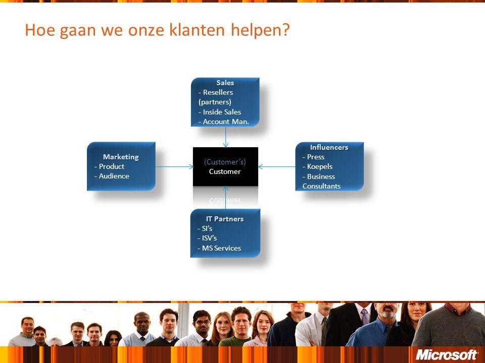 Hoe gaan we onze klanten helpen? Sales - Resellers (partners) - Inside Sales - Account Man.Sales - Resellers (partners) - Inside Sales - Account Man.