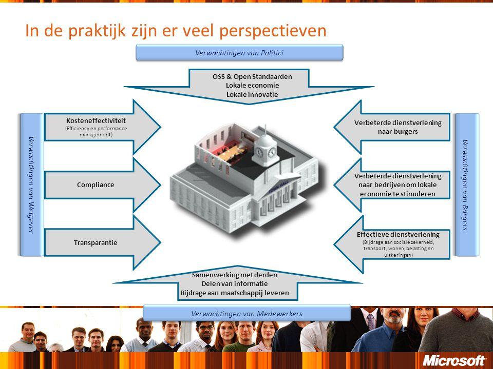 In de praktijk zijn er veel perspectieven Verwachtingen van Politici OSS & Open Standaarden Lokale economie Lokale innovatie Verwachtingen van Burgers