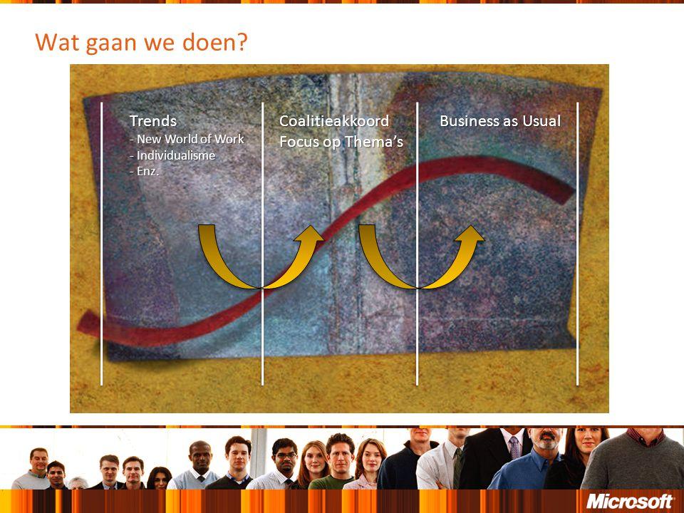 Wat gaan we doen? Trends - New World of Work - Individualisme - Enz. Coalitieakkoord Focus op Thema's Business as Usual