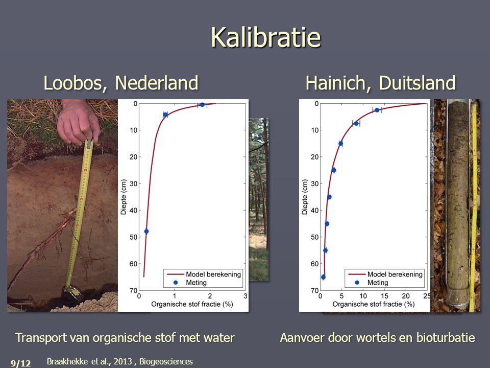 Kalibratie Loobos, Nederland Hainich, Duitsland Transport van organische stof met water Aanvoer door wortels en bioturbatie Braakhekke et al., 2013, Biogeosciences 9/12