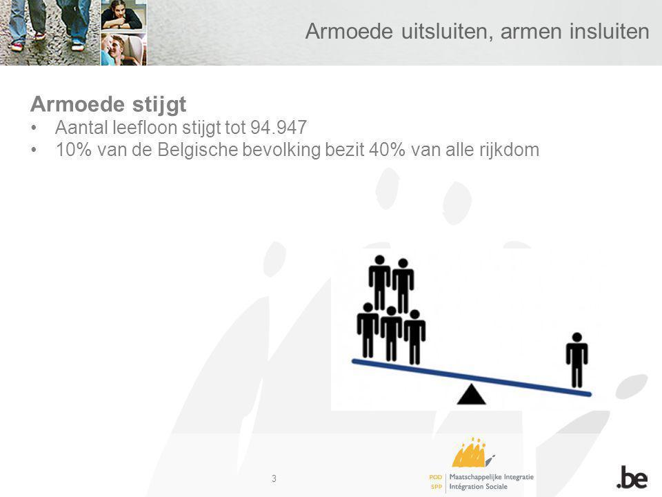 Armoede uitsluiten, armen insluiten 3 Armoede stijgt Aantal leefloon stijgt tot 94.947 10% van de Belgische bevolking bezit 40% van alle rijkdom
