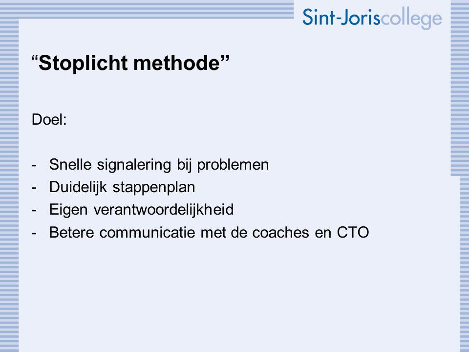 """""""Stoplicht methode"""" Doel: -Snelle signalering bij problemen -Duidelijk stappenplan -Eigen verantwoordelijkheid -Betere communicatie met de coaches en"""