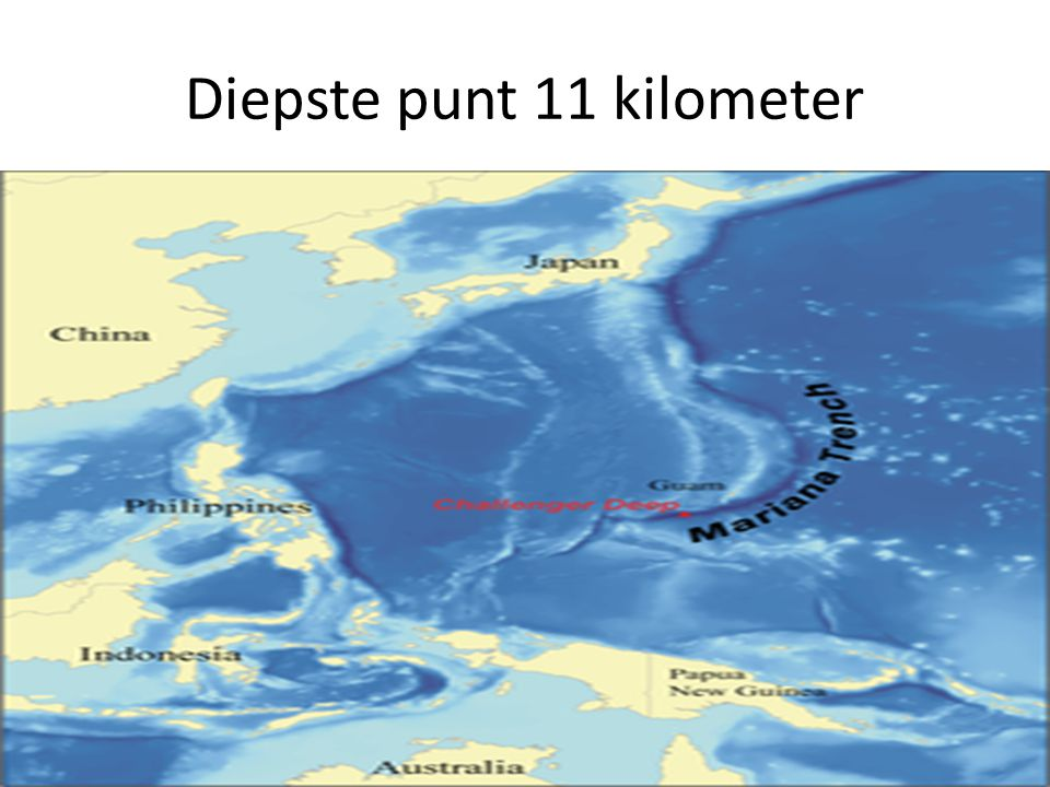 Diepste punt 11 kilometer
