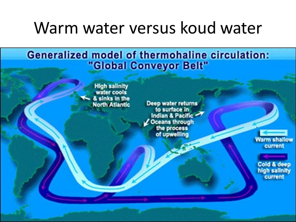 Warm water versus koud water