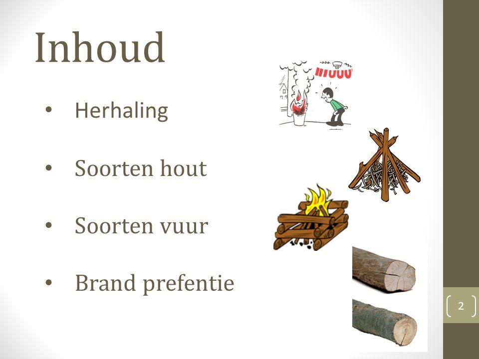 Inhoud 2 Herhaling Soorten hout Soorten vuur Brand prefentie