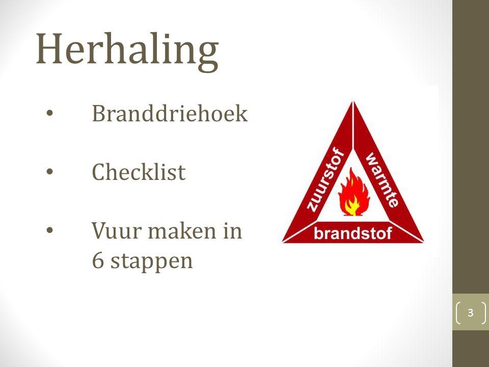 Herhaling 3 Branddriehoek Checklist Vuur maken in 6 stappen