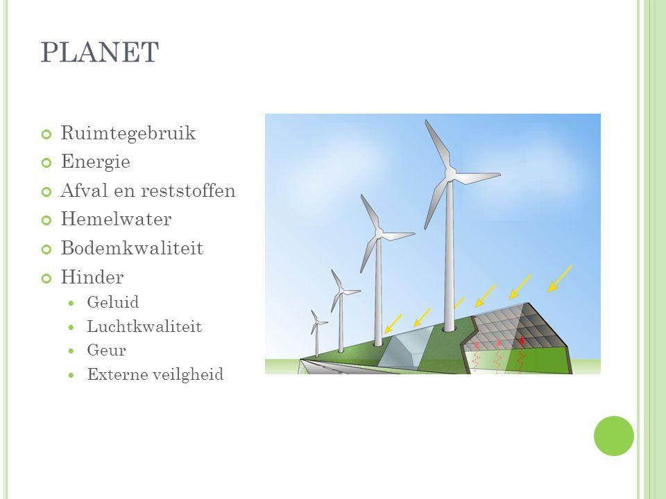 PLANET Ruimtegebruik Energie Afval en reststoffen Hemelwater Bodemkwaliteit Hinder Geluid Luchtkwaliteit Geur Externe veilgheid