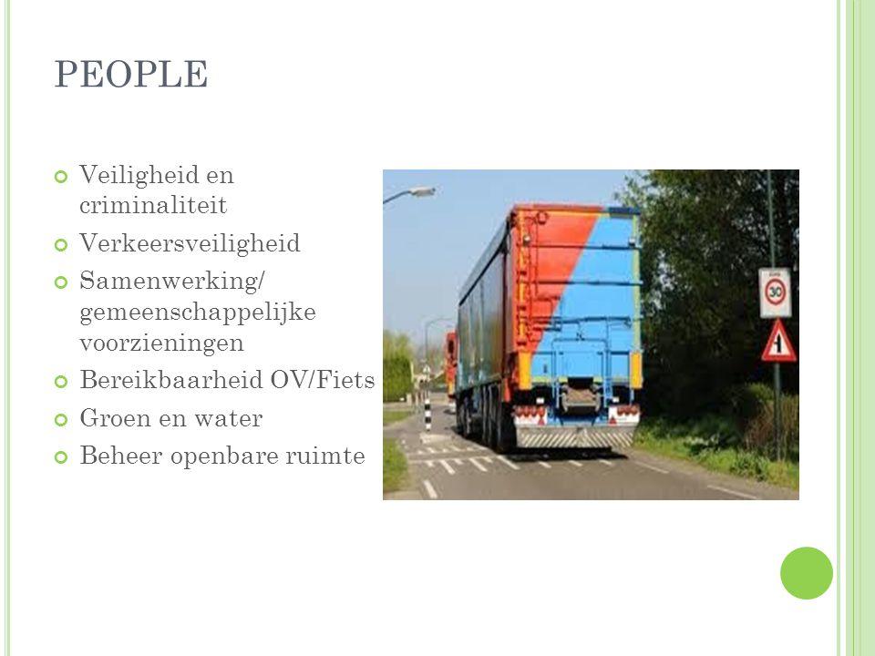 PEOPLE Veiligheid en criminaliteit Verkeersveiligheid Samenwerking/ gemeenschappelijke voorzieningen Bereikbaarheid OV/Fiets Groen en water Beheer openbare ruimte