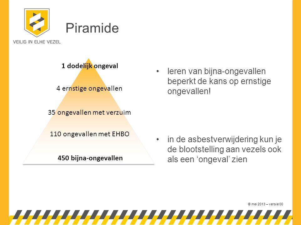 © mei 2013 – versie 00 Piramide leren van bijna-ongevallen beperkt de kans op ernstige ongevallen! in de asbestverwijdering kun je de blootstelling aa