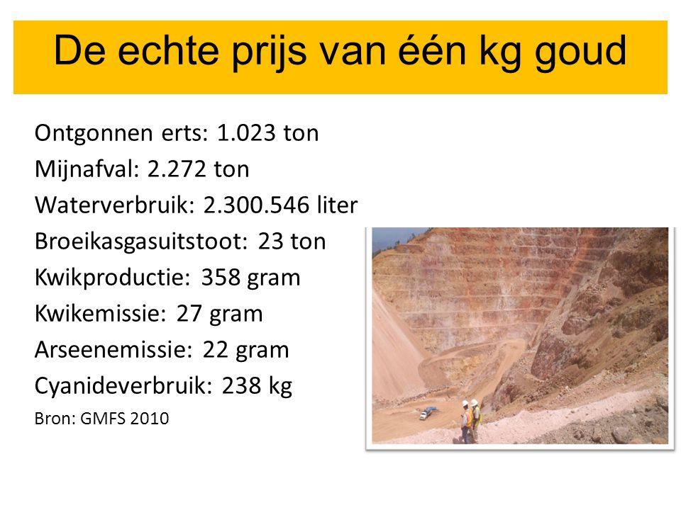 De echte prijs van één kg goud Ontgonnen erts: 1.023 ton Mijnafval: 2.272 ton Waterverbruik: 2.300.546 liter Broeikasgasuitstoot: 23 ton Kwikproductie: 358 gram Kwikemissie: 27 gram Arseenemissie: 22 gram Cyanideverbruik: 238 kg Bron: GMFS 2010 De echte prijs van één kg goud