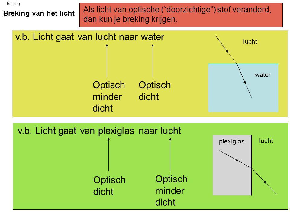 """v.b. Licht gaat van lucht naar water lucht water breking Breking van het licht Als licht van optische (""""doorzichtige"""") stof veranderd, dan kun je brek"""