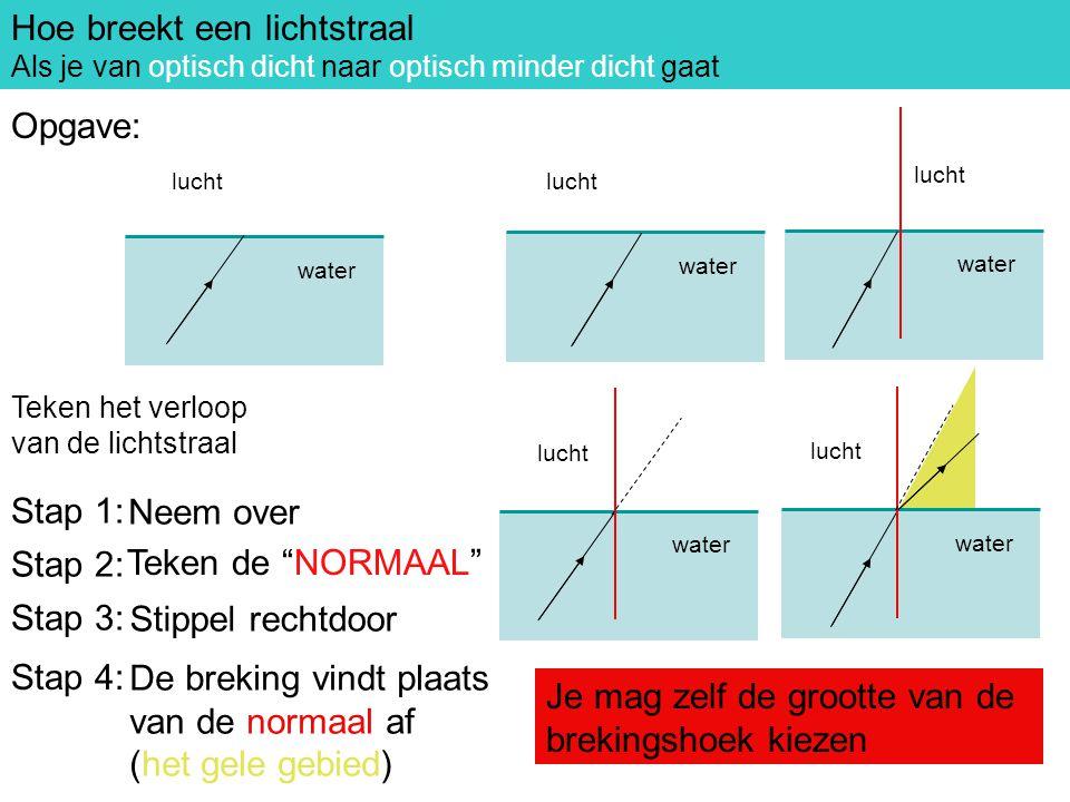 Breking optisch dicht naar optisch dicht Hoe breekt een lichtstraal Als je van optisch dicht naar optisch minder dicht gaat Stap 1: Neem over Stap 2: