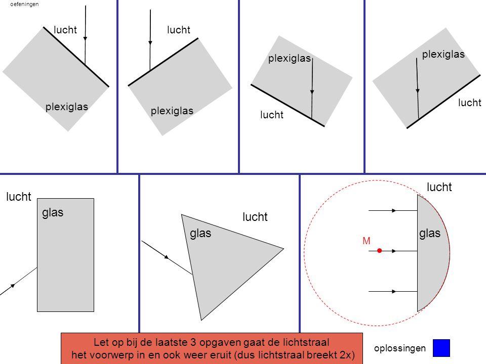 oefeningen plexiglas lucht plexiglas lucht plexiglas lucht plexiglas Let op bij de laatste 3 opgaven gaat de lichtstraal het voorwerp in en ook weer e