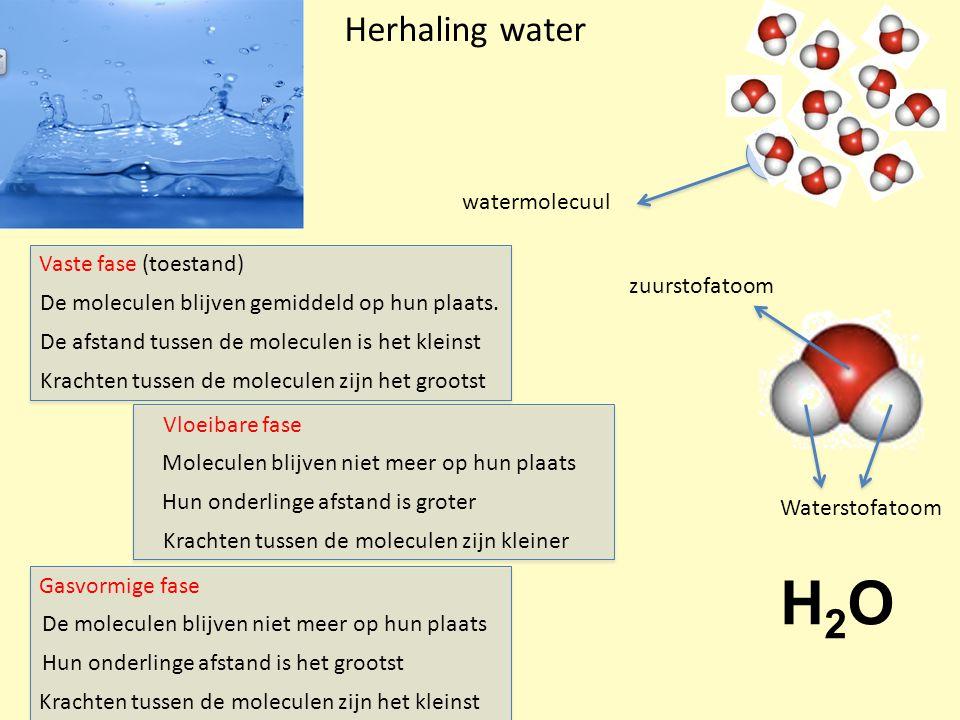 Herhaling water watermolecuul Waterstofatoom zuurstofatoom Vaste fase (toestand) De moleculen blijven gemiddeld op hun plaats. Vloeibare fase De molec