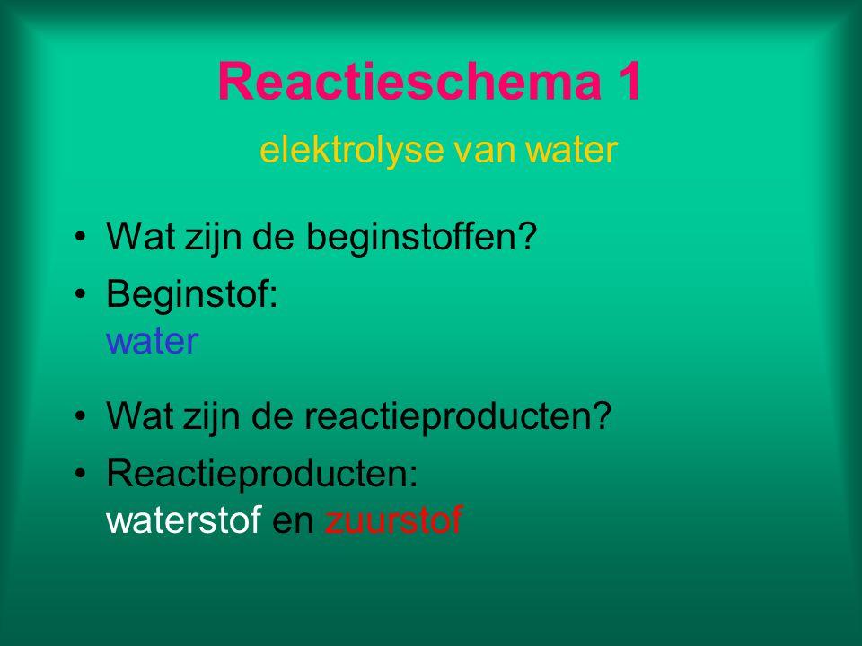 Reactieschema 1 elektrolyse van water Wat zijn de beginstoffen? Beginstof: water Wat zijn de reactieproducten? Reactieproducten: waterstof en zuurstof
