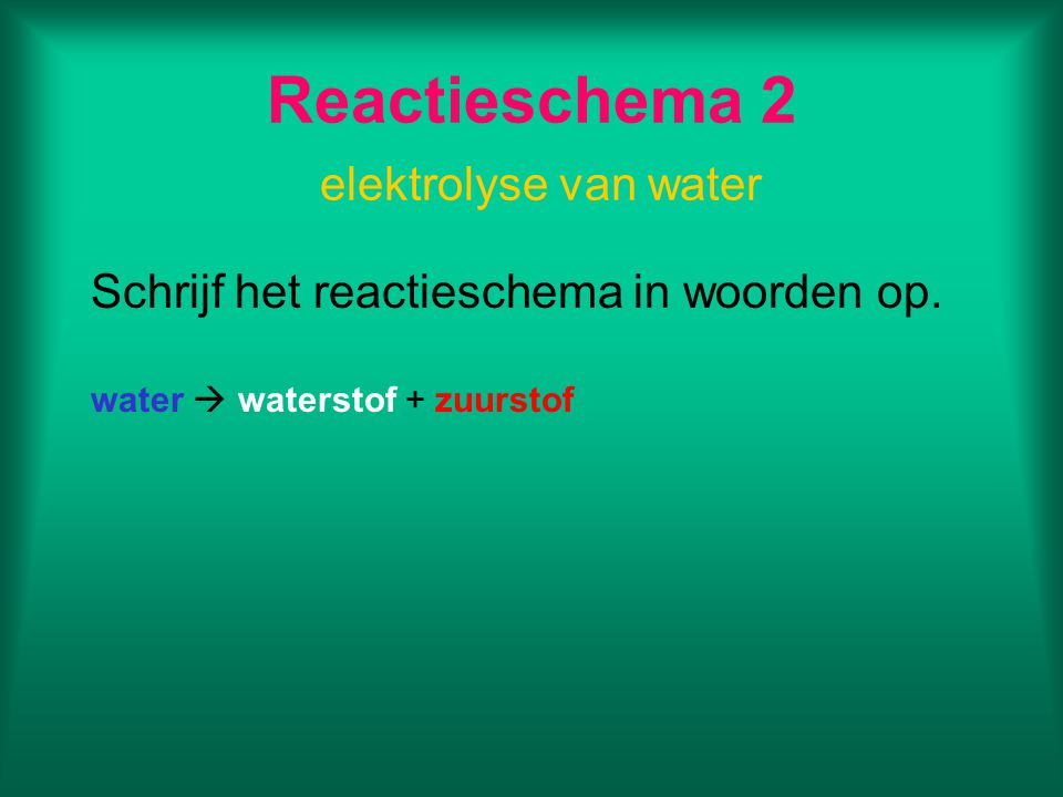 Reactieschema 2 elektrolyse van water Schrijf het reactieschema in woorden op. water  waterstof + zuurstof