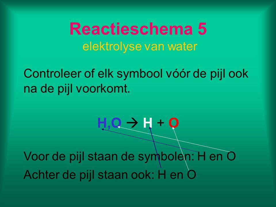 Reactieschema 5 elektrolyse van water Controleer of elk symbool vóór de pijl ook na de pijl voorkomt. H,O  H + O Voor de pijl staan de symbolen: H en
