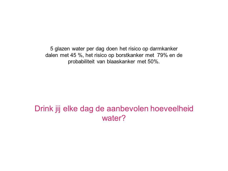 5 glazen water per dag doen het risico op darmkanker dalen met 45 %, het risico op borstkanker met 79% en de probabiliteit van blaaskanker met 50%.