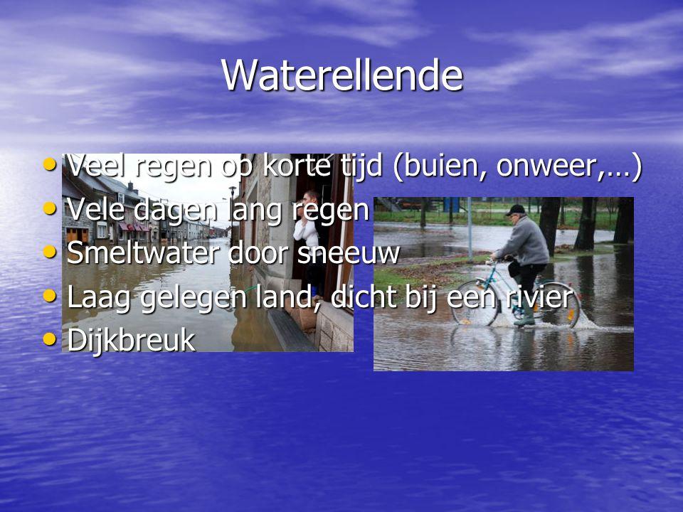 Waterellende Veel regen op korte tijd (buien, onweer,…) Veel regen op korte tijd (buien, onweer,…) Vele dagen lang regen Vele dagen lang regen Smeltwa