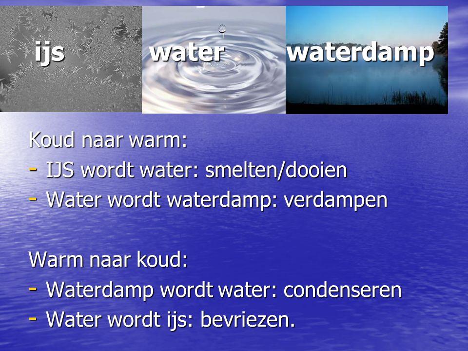ijs water waterdamp Koud naar warm: - IJS wordt water: smelten/dooien - Water wordt waterdamp: verdampen Warm naar koud: - Waterdamp wordt water: condenseren - Water wordt ijs: bevriezen.