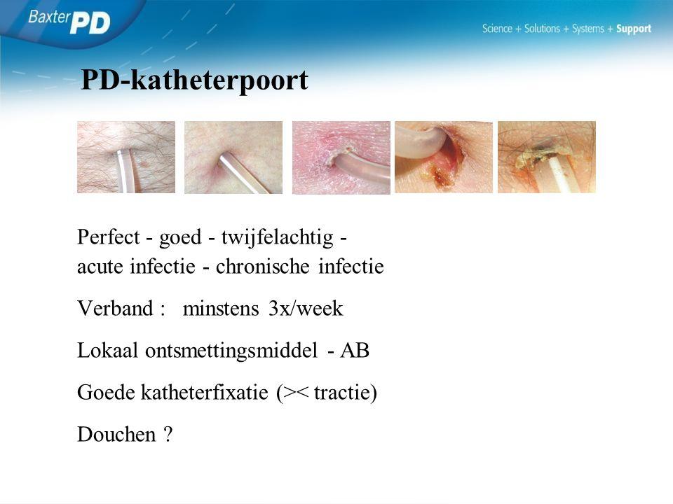 Perfect - goed - twijfelachtig - acute infectie - chronische infectie Verband : minstens 3x/week Lokaal ontsmettingsmiddel - AB Goede katheterfixatie