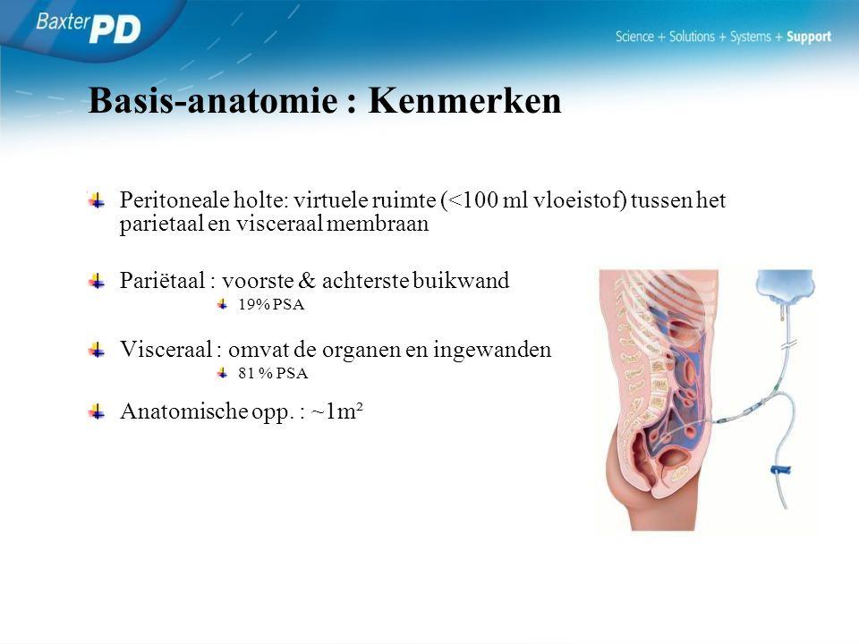 Peritoneale holte: virtuele ruimte (<100 ml vloeistof) tussen het parietaal en visceraal membraan Pariëtaal : voorste & achterste buikwand 19% PSA Vis